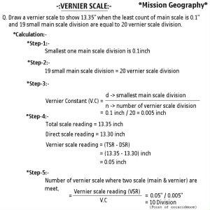 vernier-scale